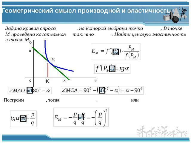 Геометрический смысл производной и эластичность К