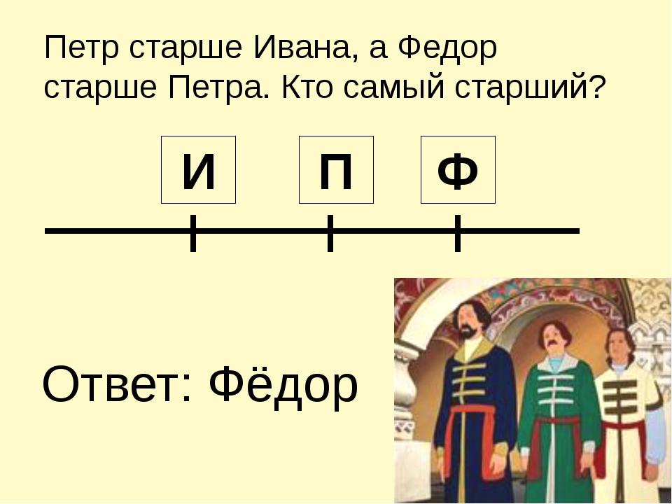 П И Ф Ответ: Фёдор Петр старше Ивана, а Федор старше Петра. Кто самый старший?