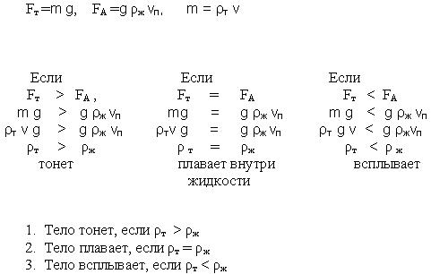 http://festival.1september.ru/articles/565055/img3.gif