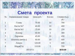 Смета проекта 15.01.12 * №Наименование товараЦена/руб./Кол-воСтоимость/ру