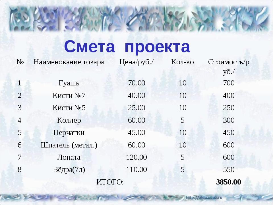 Смета проекта 15.01.12 * №Наименование товараЦена/руб./Кол-воСтоимость/ру...