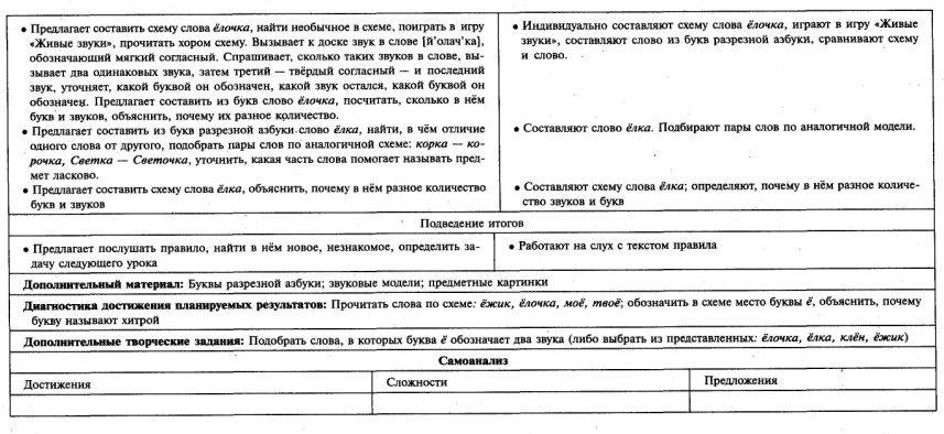 C:\Documents and Settings\Admin\Мои документы\Мои рисунки\1703.jpg