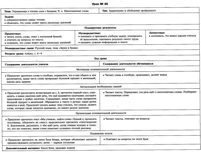 C:\Documents and Settings\Admin\Мои документы\Мои рисунки\1686.jpg