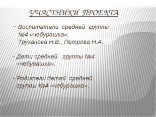 - Воспитатели средней группы №4 «чебурашка», Труханова Н.В., Петрова Н.А. -