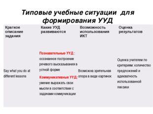 Типовые учебные ситуации для формирования УУД Краткое описание заданияКакие