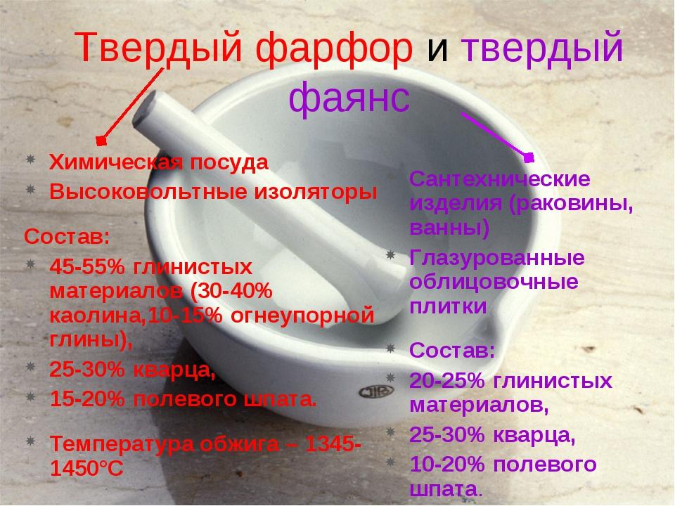 Твердый фарфор и твердый фаянс Химическая посуда Высоковольтные изоляторы Сос...