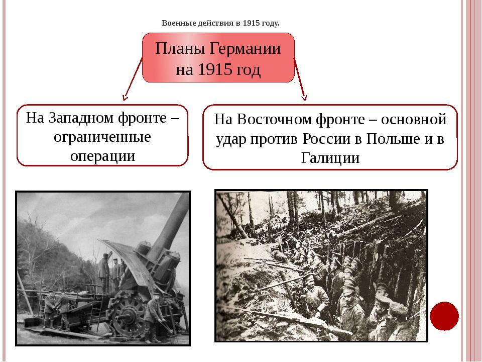 Военные действия в 1915 году. Планы Германии на 1915 год На Западном фронте –...