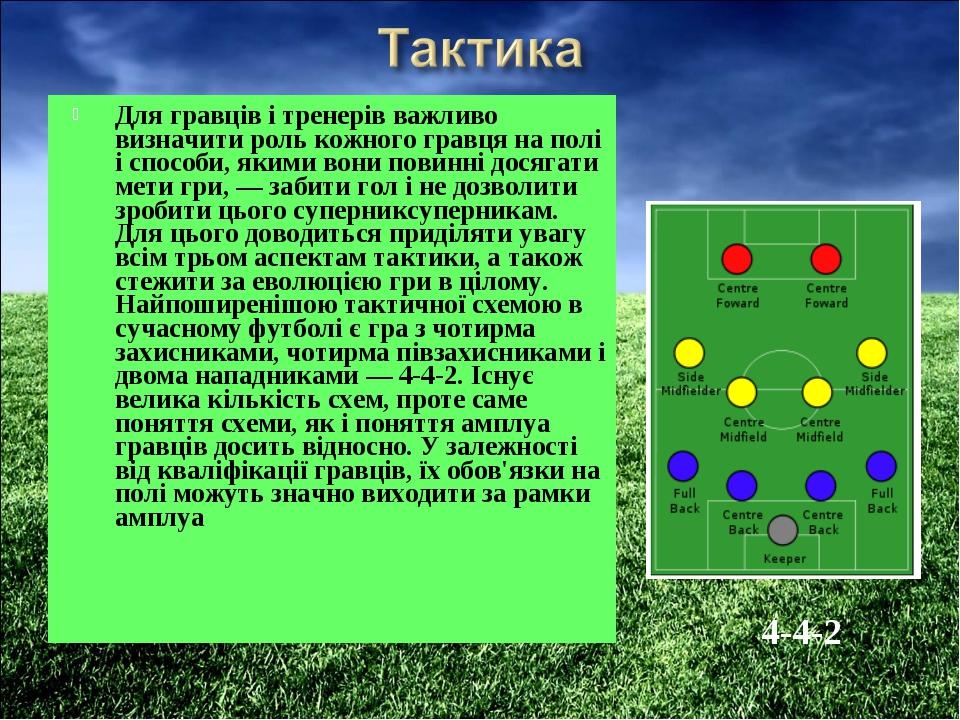Для гравців і тренерів важливо визначити роль кожного гравця на полі і способ...