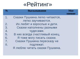«Верно/ Неверно» № Утверждения Верно/ Неверно 1. 2. 3. 4. 5. А.С. Пушкин – ве