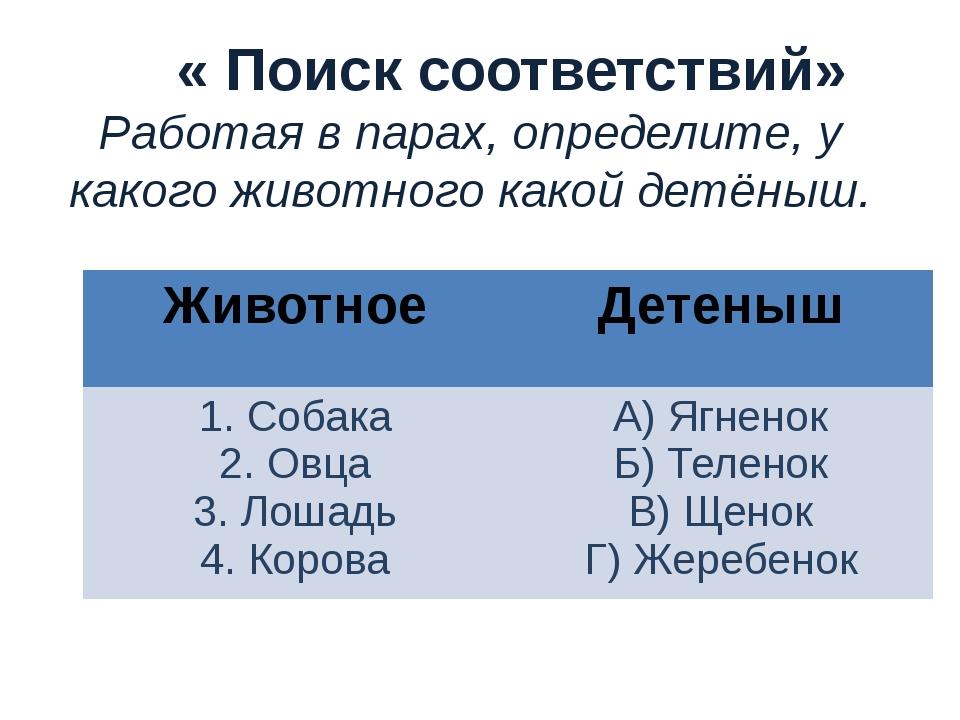«Рейтинг» № Высказывания Мое мнение 1. 2. 3. 4. 5. 6. 7. 8. Сказки Пушкина ле...