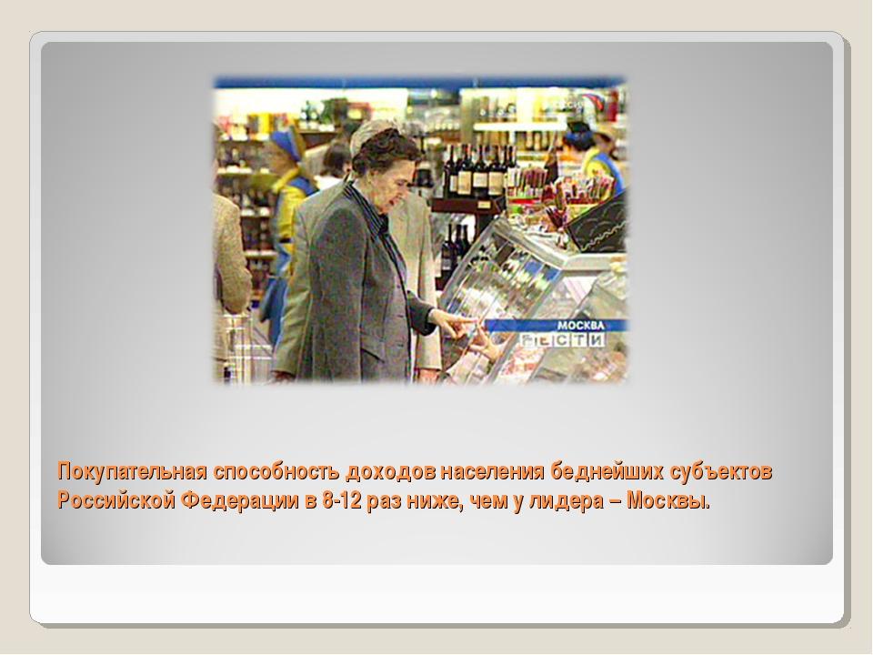 Покупательная способность доходов населения беднейших субъектов Российской Фе...