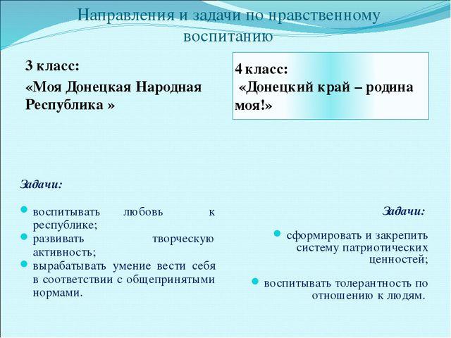 Направления и задачи по нравственному воспитанию 3 класс: «Моя Донецкая Наро...