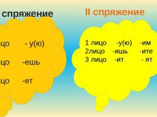 I спряжение II спряжение 1 лицо - у(ю) -ем 2 лицо -ешь -ете 3 лицо -ет -ют 1