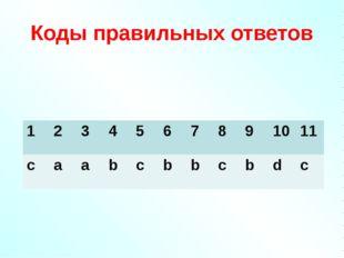 Коды правильных ответов 1 2 3 4 5 6 7 8 9 10 11 с а а b c b b c b d c