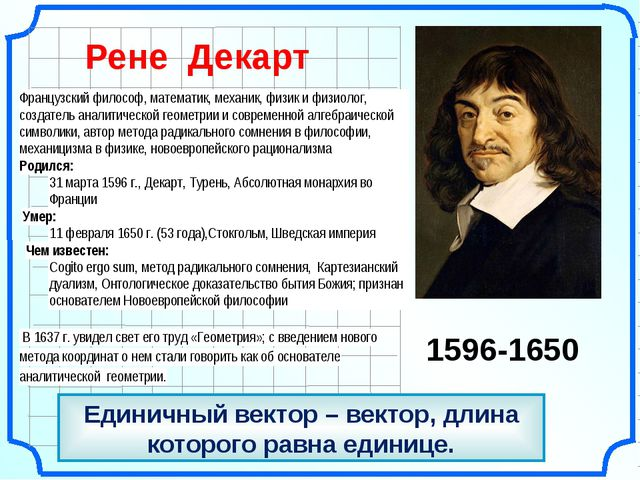 Единичный вектор – вектор, длина которого равна единице. Рене Декарт 1596-16...