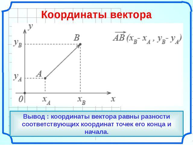 О Вывод : координаты вектора равны разности соответствующих координат точек...