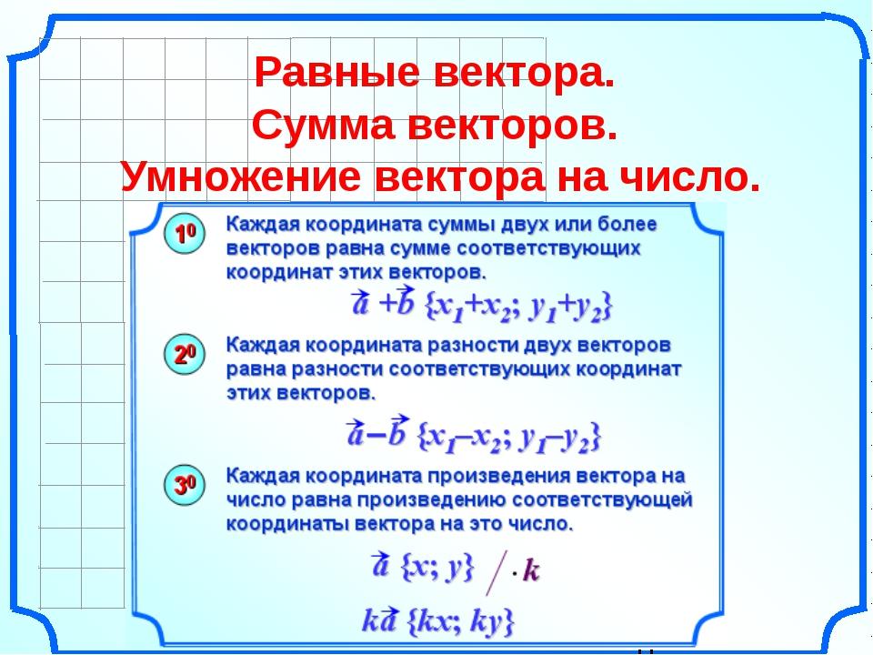 О 1 x Равные вектора. Сумма векторов. Умножение вектора на число. P i j «Гео...