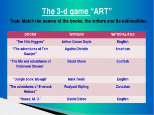 """The 3-d game """"ART"""" Task: Match the names of the books, the writers and its na"""