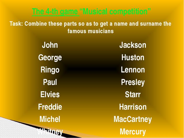 """The 4-th game """"Musical competition"""" Task: Combine these parts so as to get a..."""