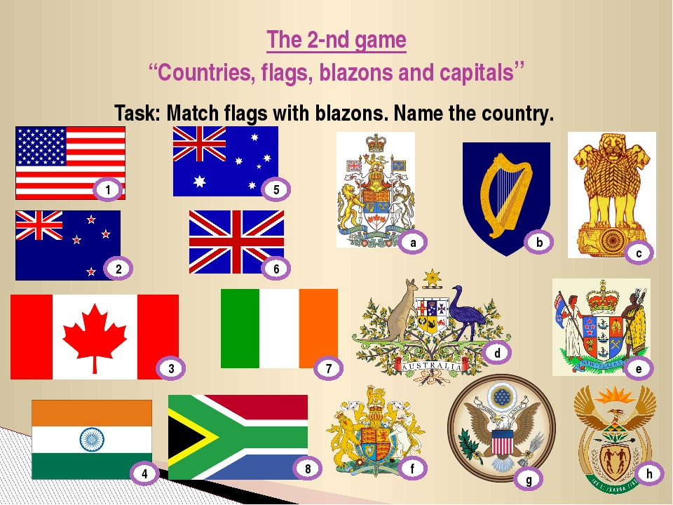 """The 2-nd game """"Countries, flags, blazons and capitals"""" Task: Match flags with..."""
