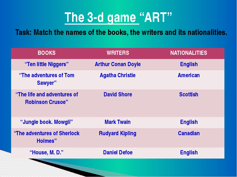"""The 3-d game """"ART"""" Task: Match the names of the books, the writers and its na..."""