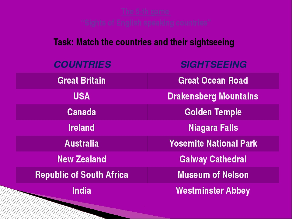 """The 5-th game """"Sights of English speaking countries"""" Task: Match the countrie..."""