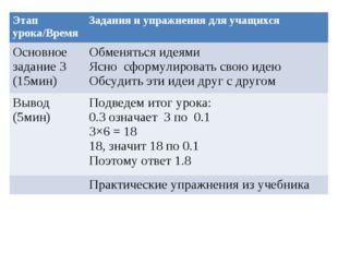 Этап урока/ВремяЗадания и упражнения для учащихся Основное задание 3 (15мин)