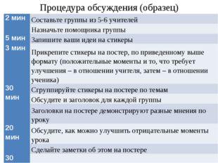 Процедура обсуждения (образец) 2 минСоставьте группы из 5-6 учителей Назначь