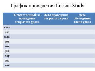 График проведения Lesson Study Ответственный за проведение открытого урокаД