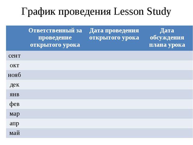 График проведения Lesson Study Ответственный за проведение открытого урокаД...