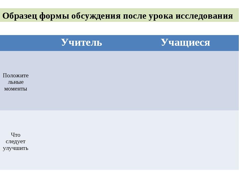 Образец формы обсуждения после урока исследования УчительУчащиеся Положител...
