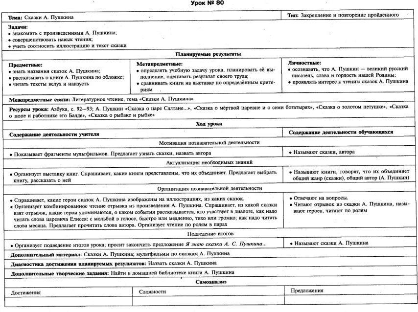 C:\Documents and Settings\Admin\Мои документы\Мои рисунки\1751.jpg