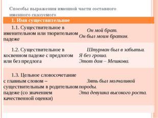 Способы выражения именной части составного именного сказуемого 1. Имя существ