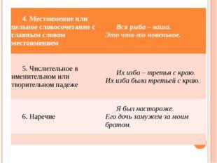 4. Местоимение или цельное словосочетание с главным словом местоимением Вся