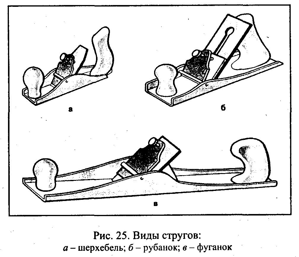 Виды стругов