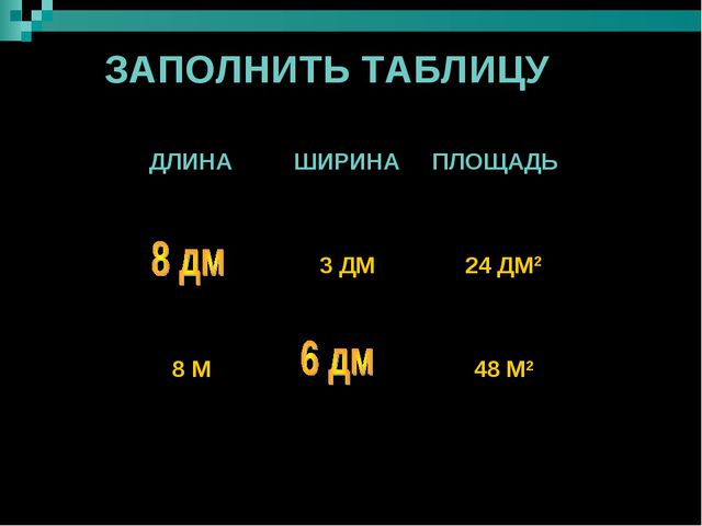 ЗАПОЛНИТЬ ТАБЛИЦУ ДЛИНА ШИРИНА ПЛОЩАДЬ  3 ДМ 24 ДМ2 8 М 48 М2