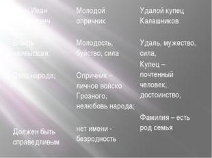Алёна Дмитриевна Ходит плавно – будто лебёдушка, смотрит сладко – как голубуш