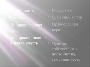 Кирибеевич и Алена Дмитриевна Художник И.Я.Билибин