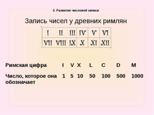 3. Развитие числовой записи Запись чисел у древних римлян Римская цифра I V