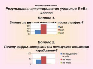 Актуальность темы проекта  Результаты анкетирования учеников 5 «Б» класса В