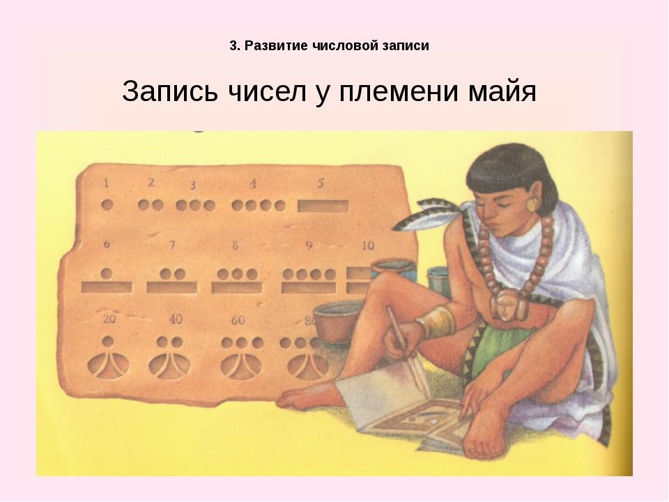 3. Развитие числовой записи Запись чисел у племени майя