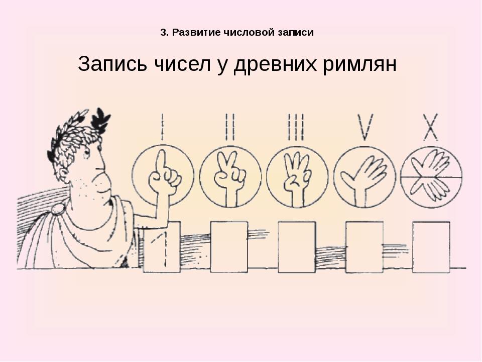 3. Развитие числовой записи Запись чисел у древних римлян