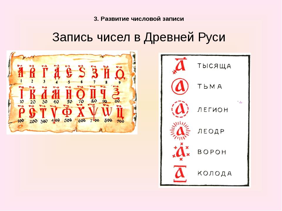 3. Развитие числовой записи Запись чисел в Древней Руси