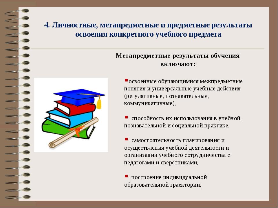 4. Личностные, метапредметные и предметные результаты освоения конкретного уч...