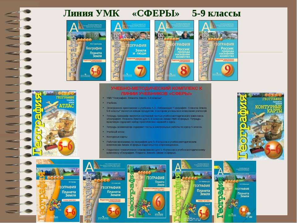 Линия УМК «СФЕРЫ» 5-9 классы