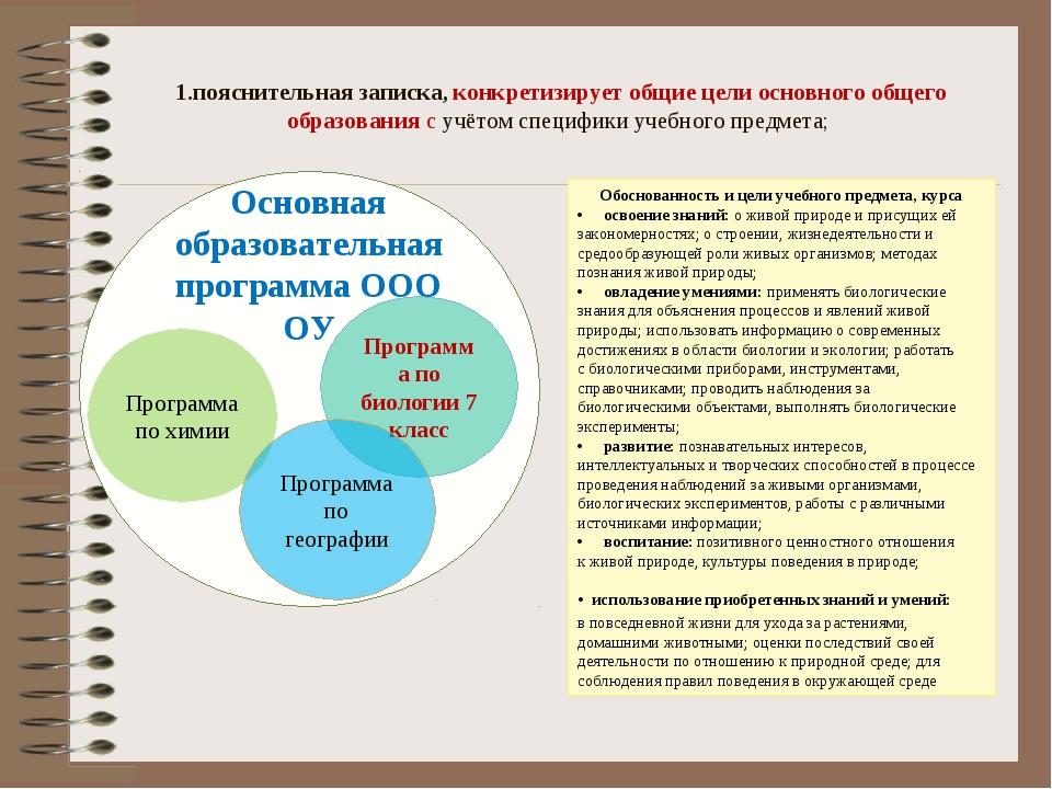 1.пояснительная записка, конкретизирует общие цели основного общего образова...
