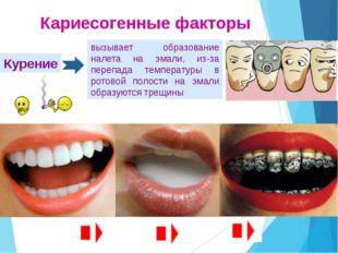 Этапы развития кариеса Изменение внешнего вида эмали зуба (становится тусклая