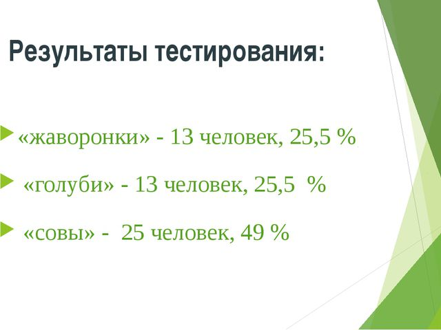 Результаты тестирования: «жаворонки» - 13 человек, 25,5 % «голуби» - 13 челов...