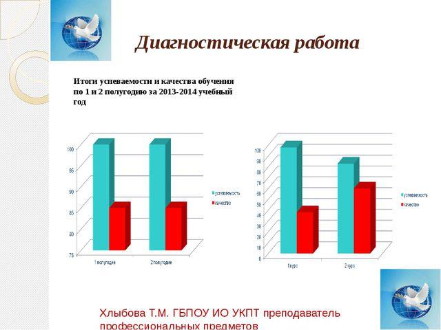 Диагностическая работа Итоги успеваемости и качества обучения по 1 и 2 полуго...
