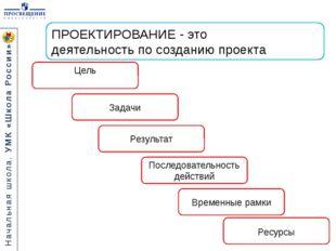ПРОЕКТИРОВАНИЕ - это деятельность по созданию проекта Цель Последовательность